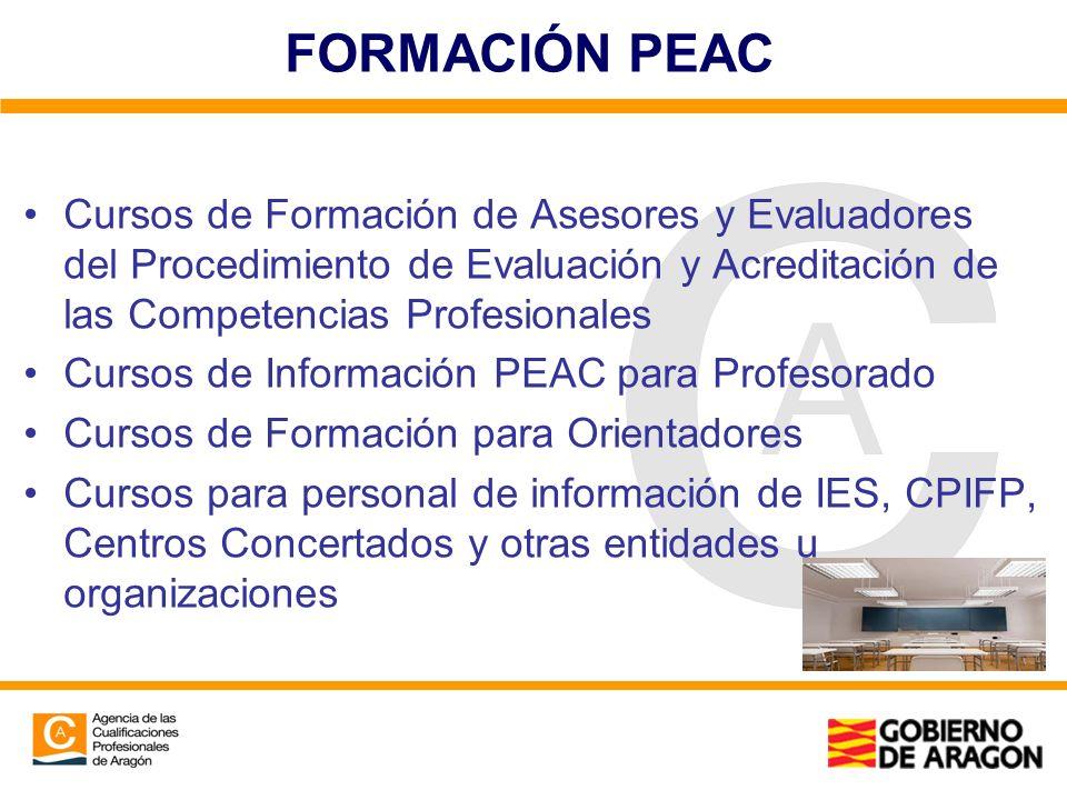 FORMACIÓN PEAC Cursos de Formación de Asesores y Evaluadores del Procedimiento de Evaluación y Acreditación de las Competencias Profesionales Cursos d