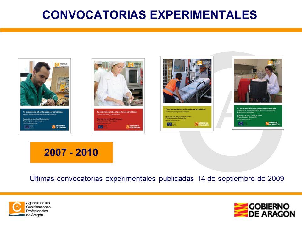 CONVOCATORIAS EXPERIMENTALES 2007 - 2010 Últimas convocatorias experimentales publicadas 14 de septiembre de 2009