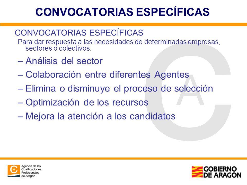 CONVOCATORIAS ESPECÍFICAS Para dar respuesta a las necesidades de determinadas empresas, sectores o colectivos. –Análisis del sector –Colaboración ent
