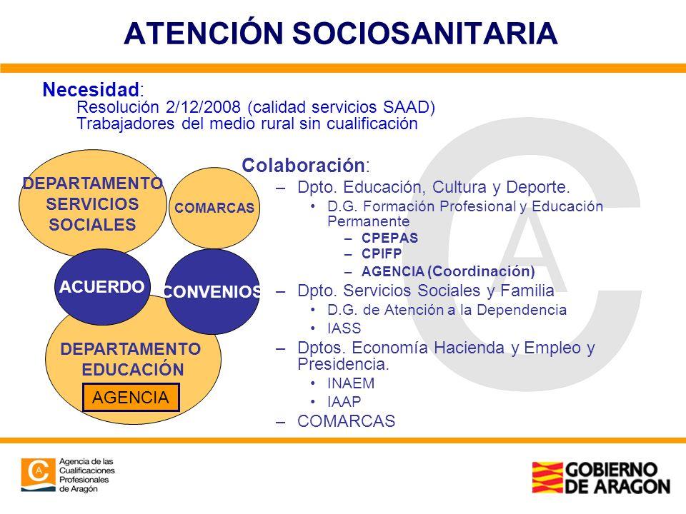 ATENCIÓN SOCIOSANITARIA Colaboración: –Dpto. Educación, Cultura y Deporte. D.G. Formación Profesional y Educación Permanente –CPEPAS –CPIFP –AGENCIA (