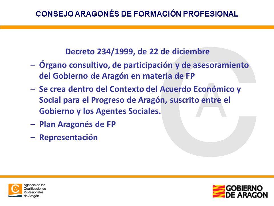Decreto 234/1999, de 22 de diciembre –Órgano consultivo, de participación y de asesoramiento del Gobierno de Aragón en materia de FP –Se crea dentro d
