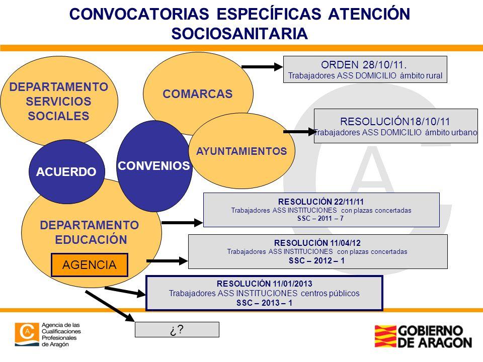 CONVOCATORIAS ESPECÍFICAS ATENCIÓN SOCIOSANITARIA DEPARTAMENTO SERVICIOS SOCIALES DEPARTAMENTO EDUCACIÓN COMARCAS AGENCIA ACUERDO CONVENIOS ORDEN 28/1