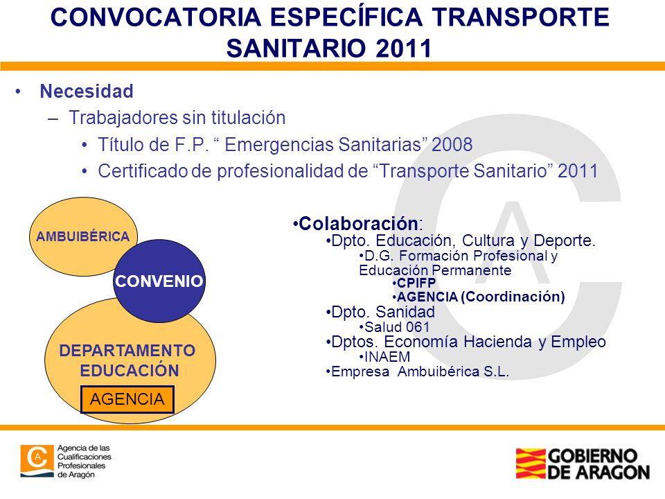 CONVOCATORIA ESPECÍFICA TRANSPORTE SANITARIO 2011 Necesidad –Trabajadores sin titulación Título de F.P. Emergencias Sanitarias 2008 Certificado de pro