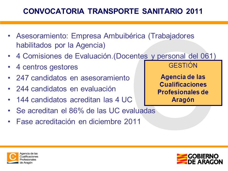 CONVOCATORIA TRANSPORTE SANITARIO 2011 Asesoramiento: Empresa Ambuibérica (Trabajadores habilitados por la Agencia) 4 Comisiones de Evaluación.(Docent