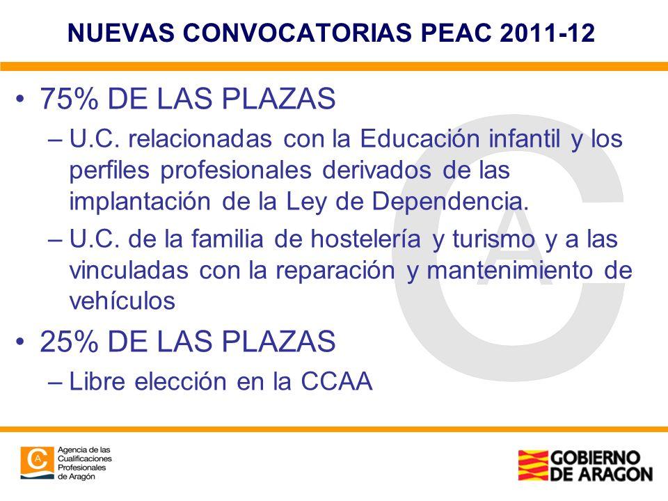 NUEVAS CONVOCATORIAS PEAC 2011-12 75% DE LAS PLAZAS –U.C. relacionadas con la Educación infantil y los perfiles profesionales derivados de las implant