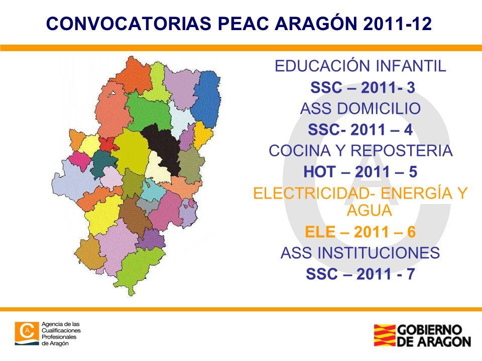 CONVOCATORIAS PEAC ARAGÓN 2011-12 EDUCACIÓN INFANTIL SSC – 2011- 3 ASS DOMICILIO SSC- 2011 – 4 COCINA Y REPOSTERIA HOT – 2011 – 5 ELECTRICIDAD- ENERGÍ