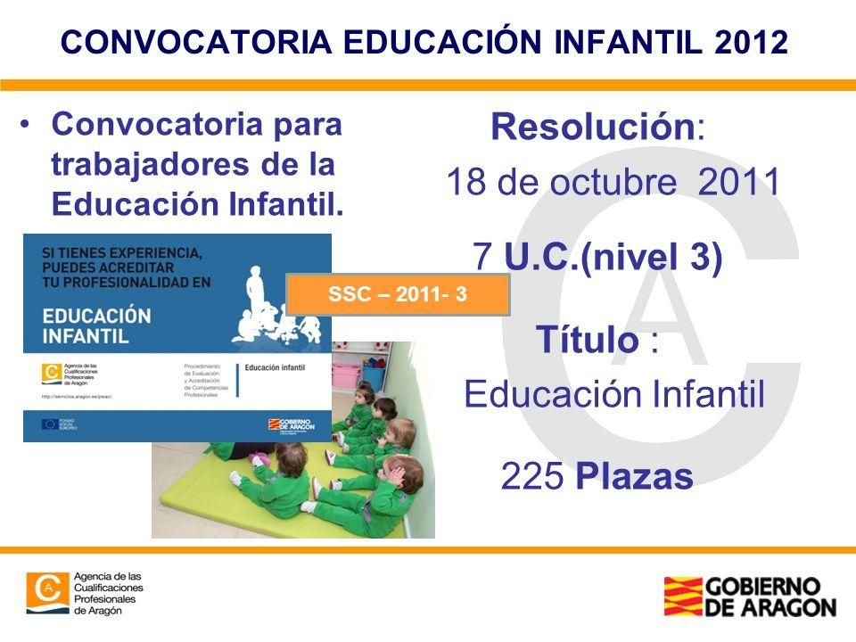 CONVOCATORIA EDUCACIÓN INFANTIL 2012 Convocatoria para trabajadores de la Educación Infantil. Resolución: 18 de octubre 2011 7 U.C.(nivel 3) Título :