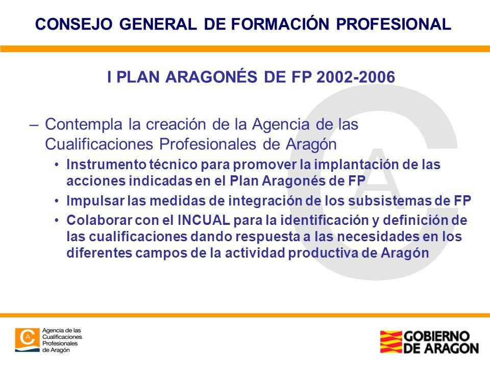 CONSEJO GENERAL DE FORMACIÓN PROFESIONAL I PLAN ARAGONÉS DE FP 2002-2006 –Contempla la creación de la Agencia de las Cualificaciones Profesionales de