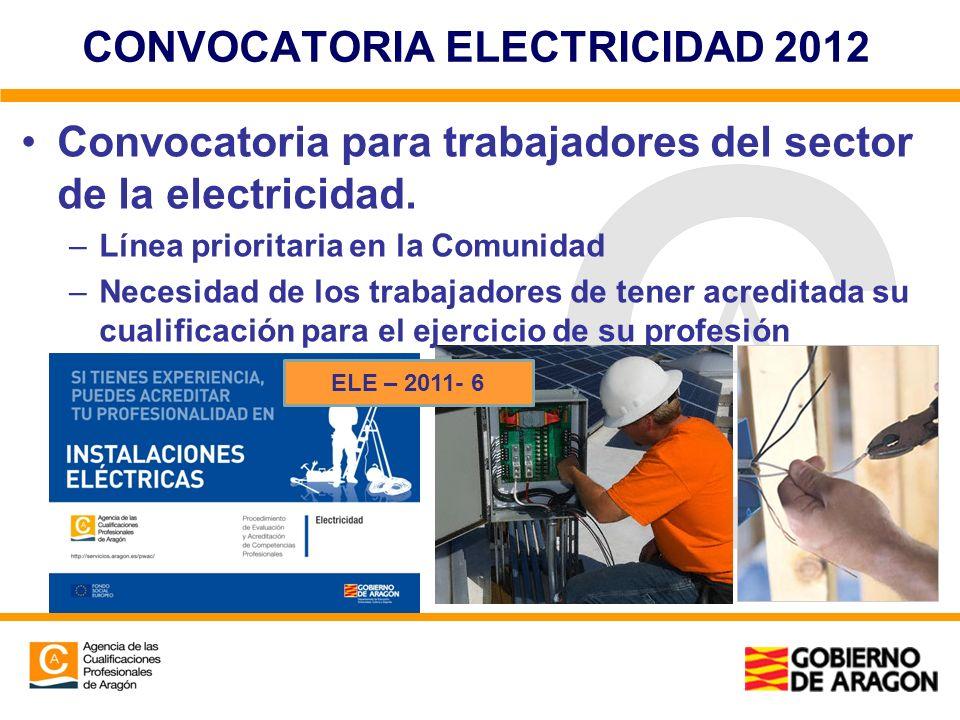 CONVOCATORIA ELECTRICIDAD 2012 Convocatoria para trabajadores del sector de la electricidad. –Línea prioritaria en la Comunidad –Necesidad de los trab