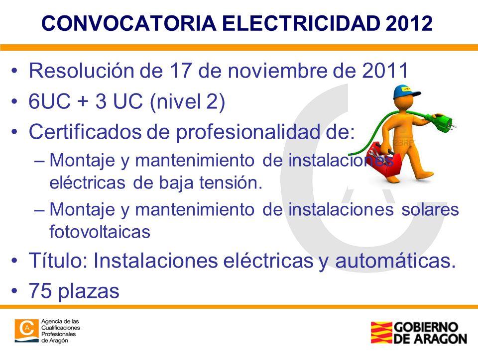 CONVOCATORIA ELECTRICIDAD 2012 Resolución de 17 de noviembre de 2011 6UC + 3 UC (nivel 2) Certificados de profesionalidad de: –Montaje y mantenimiento