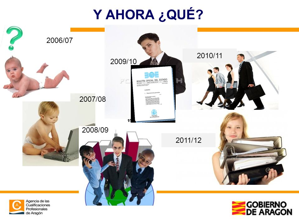 2009/10 Y AHORA ¿QUÉ? 2006/07 2007/08 2008/09 2010/11 2011/12