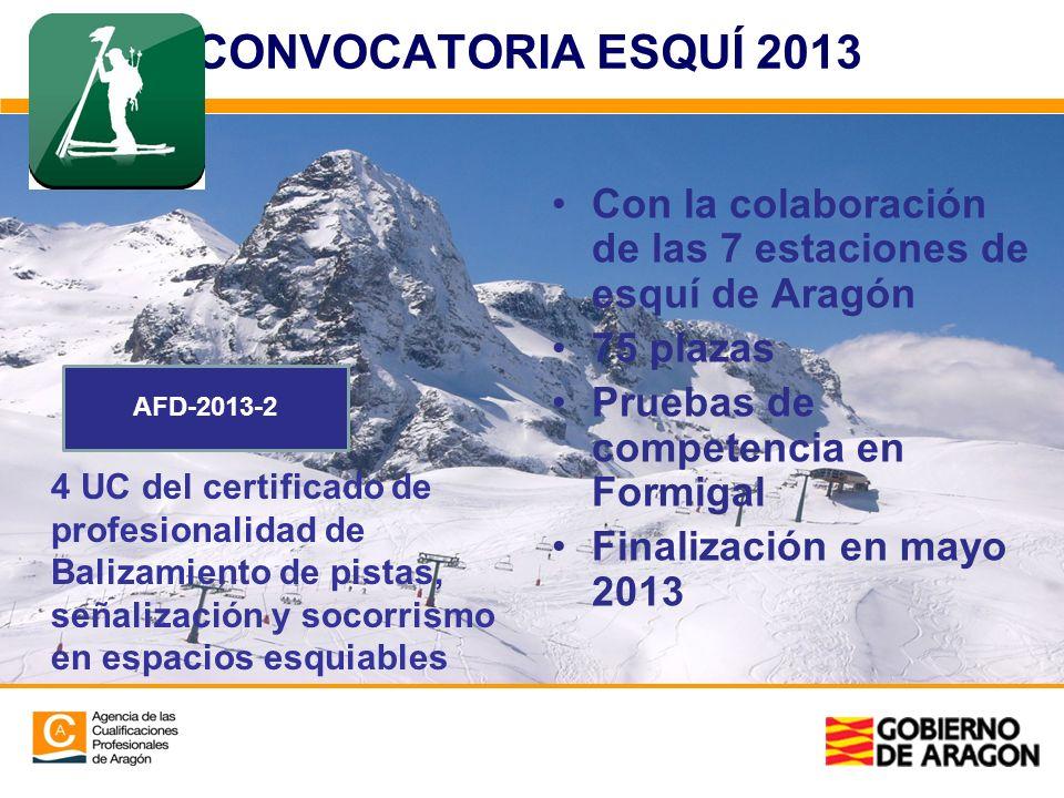 CONVOCATORIA ESQUÍ 2013 4 UC del certificado de profesionalidad de Balizamiento de pistas, señalización y socorrismo en espacios esquiables Con la col
