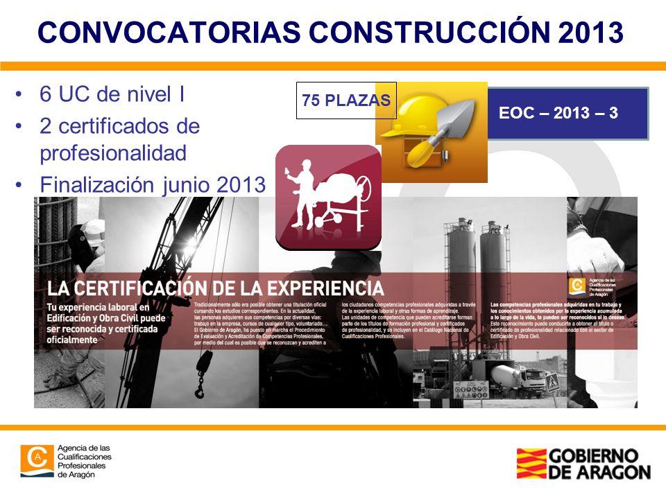 CONVOCATORIAS CONSTRUCCIÓN 2013 6 UC de nivel I 2 certificados de profesionalidad Finalización junio 2013 EOC – 2013 – 3 75 PLAZAS