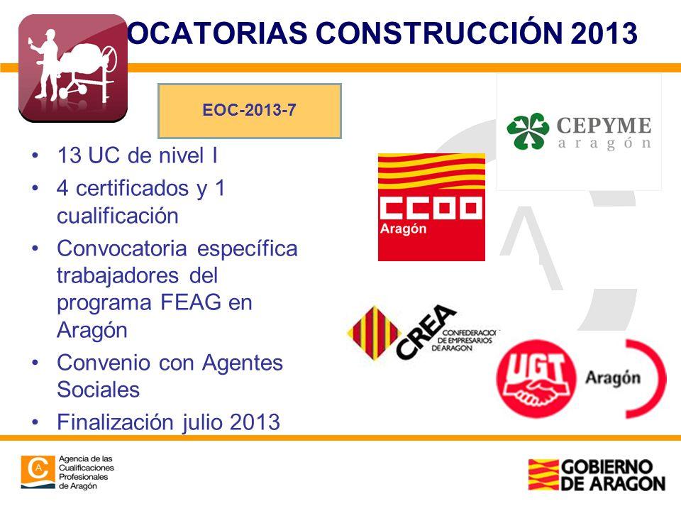 CONVOCATORIAS CONSTRUCCIÓN 2013 13 UC de nivel I 4 certificados y 1 cualificación Convocatoria específica trabajadores del programa FEAG en Aragón Con