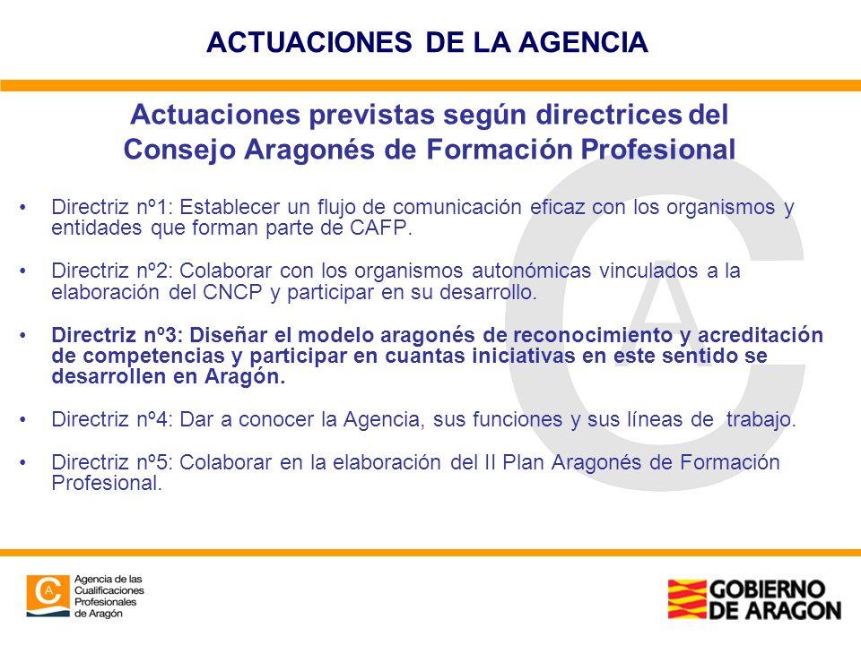 ACTUACIONES DE LA AGENCIA Actuaciones previstas según directrices del Consejo Aragonés de Formación Profesional Directriz nº1: Establecer un flujo de
