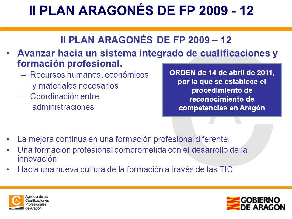II PLAN ARAGONÉS DE FP 2009 - 12 II PLAN ARAGONÉS DE FP 2009 – 12 Avanzar hacia un sistema integrado de cualificaciones y formación profesional. –Recu