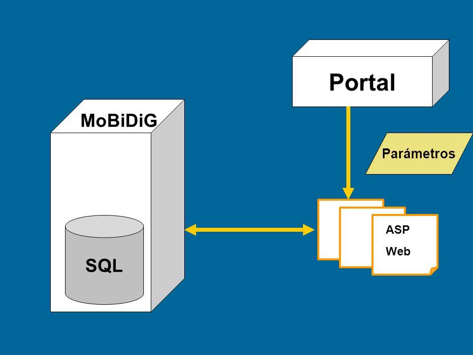 Portal ASP Web Parámetros MoBiDiG SQL