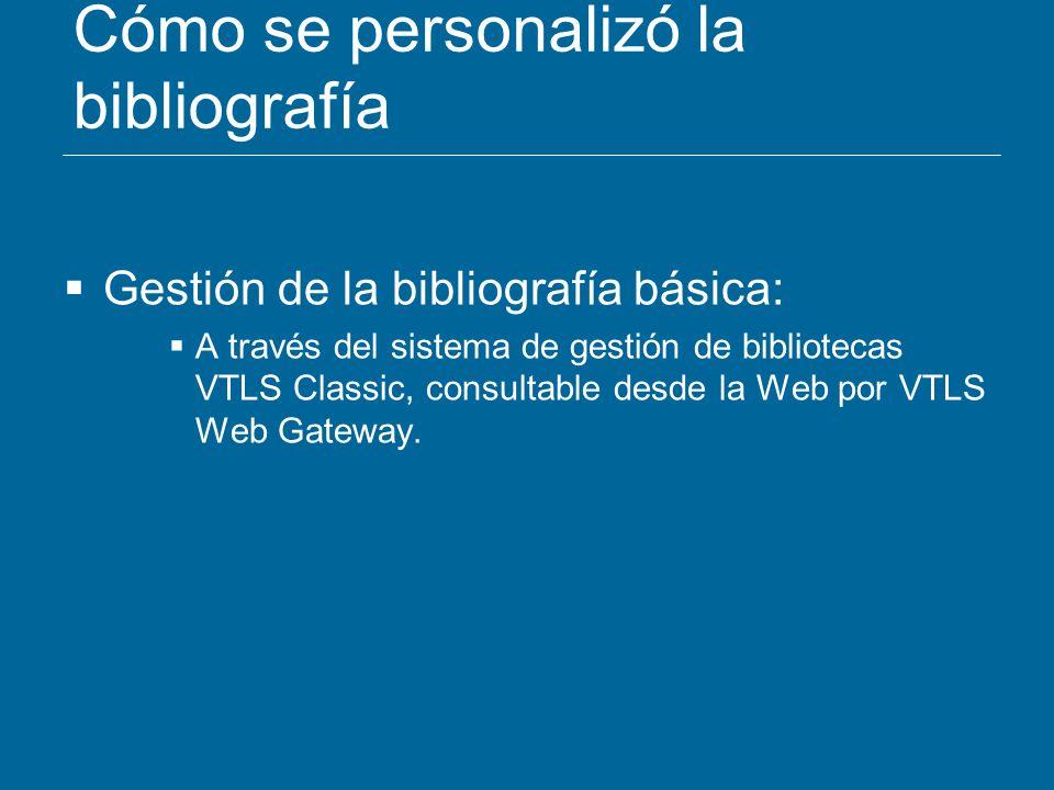 Cómo se personalizó la bibliografía Gestión de la bibliografía básica: A través del sistema de gestión de bibliotecas VTLS Classic, consultable desde