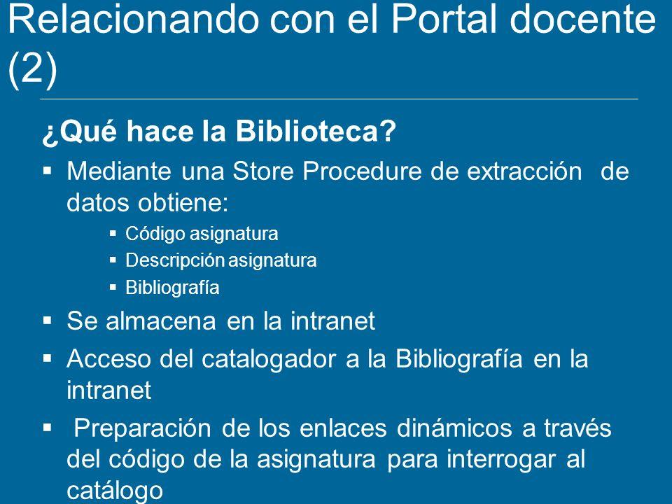 Relacionando con el Portal docente (2) ¿Qué hace la Biblioteca? Mediante una Store Procedure de extracción de datos obtiene: Código asignatura Descrip