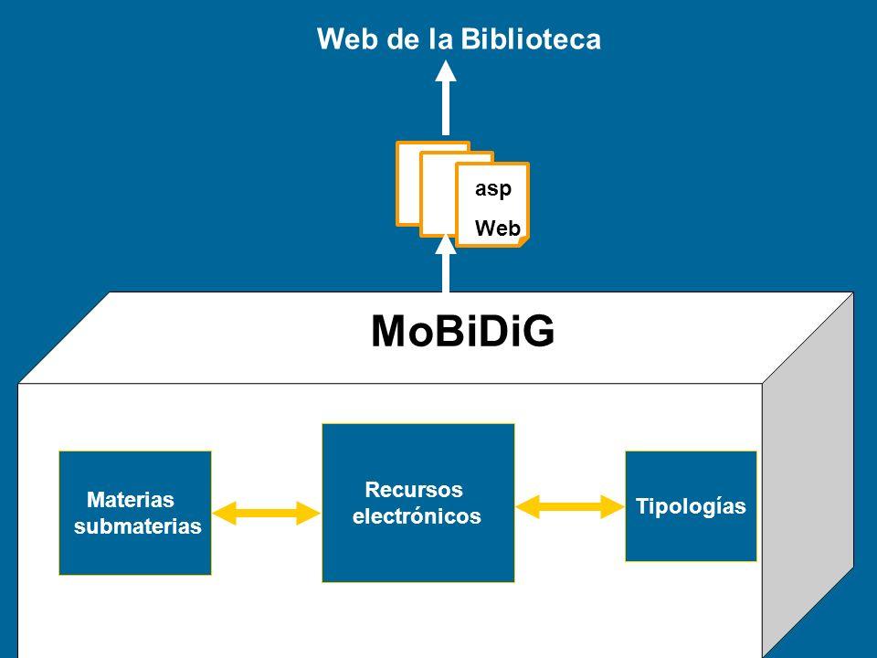 asp Web Web de la Biblioteca MoBiDiG Recursos electrónicos Materias submaterias Tipologías