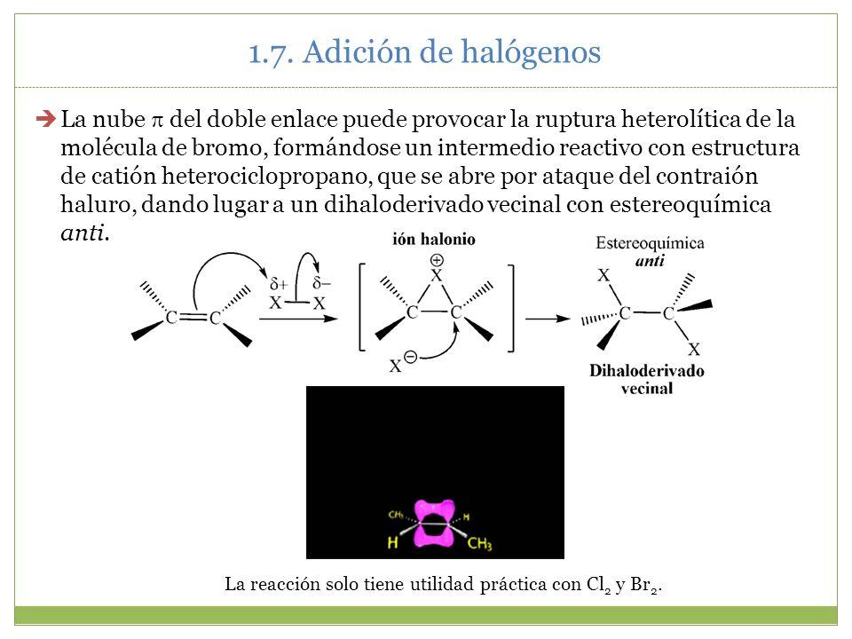 1.7. Adición de halógenos La nube del doble enlace puede provocar la ruptura heterolítica de la molécula de bromo, formándose un intermedio reactivo c
