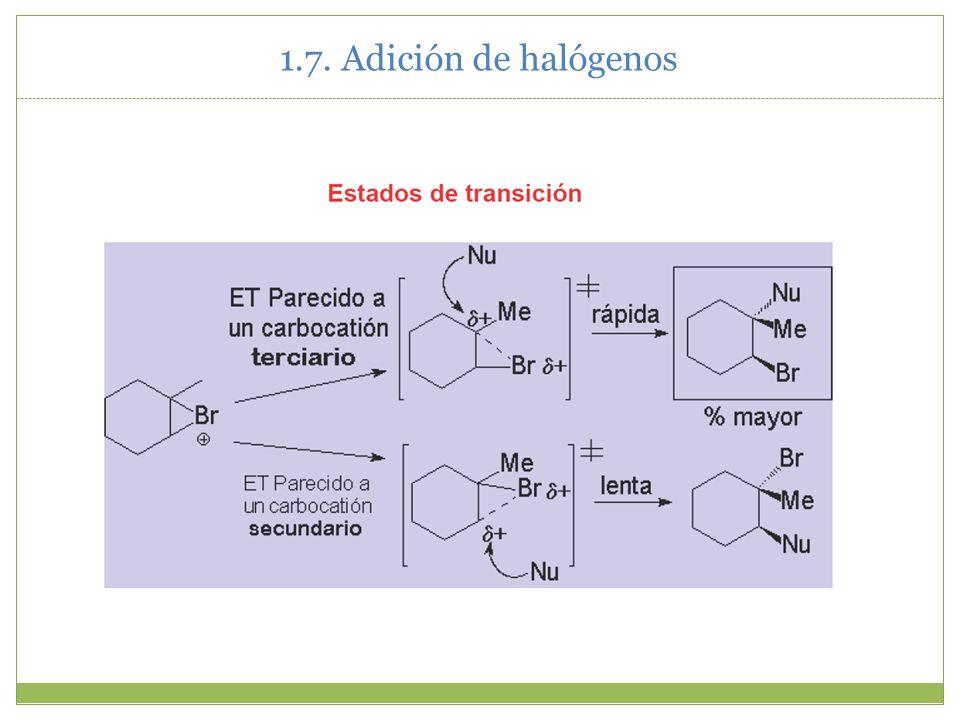 1.7. Adición de halógenos