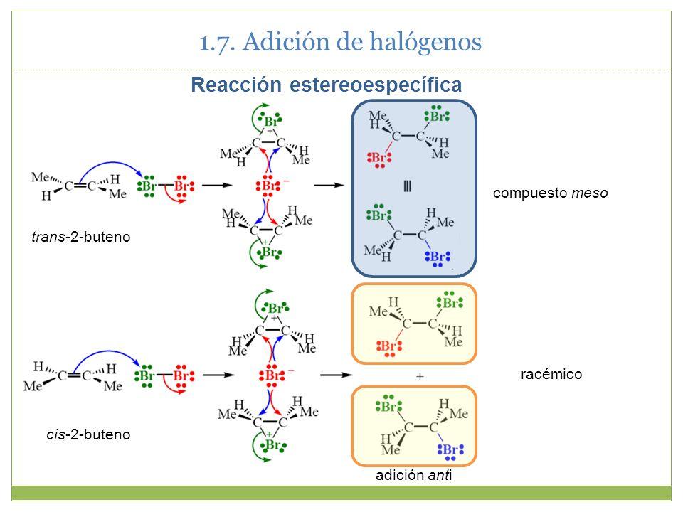 Reacción estereoespecífica racémico trans-2-buteno adición anti cis-2-buteno compuesto meso