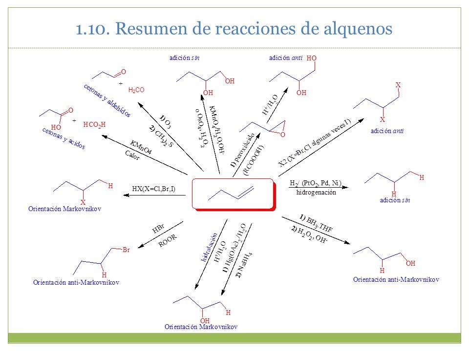 1.10. Resumen de reacciones de alquenos H 2 CO
