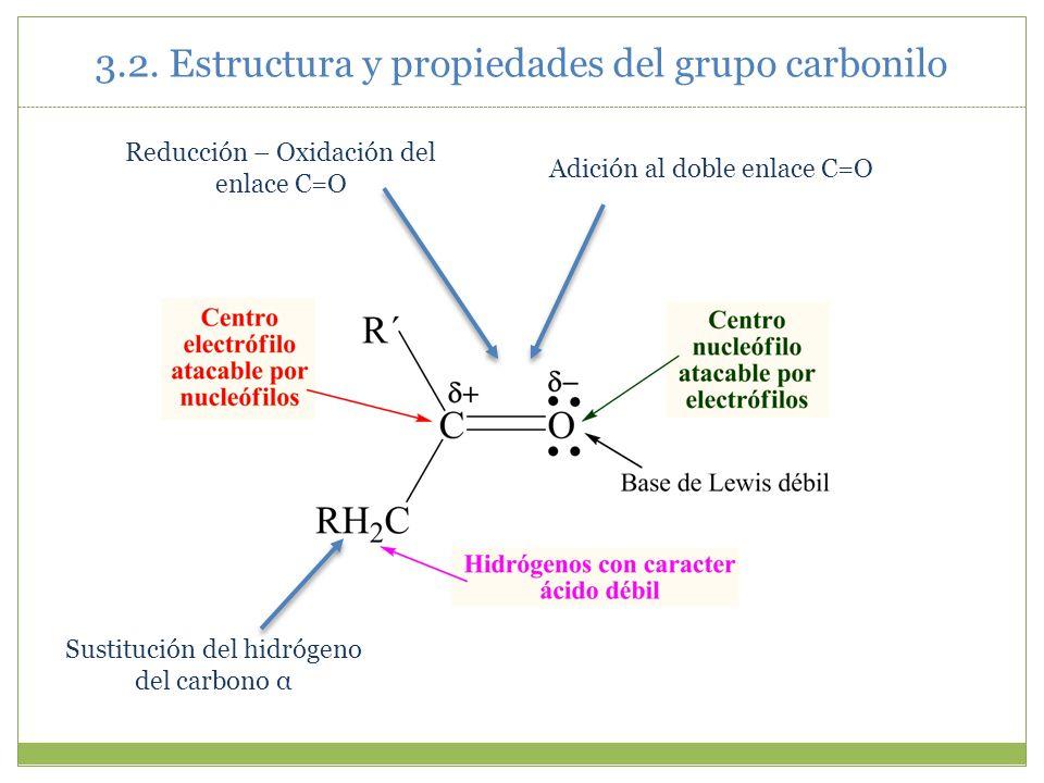Adición al doble enlace C=O Sustitución del hidrógeno del carbono α Reducción – Oxidación del enlace C=O