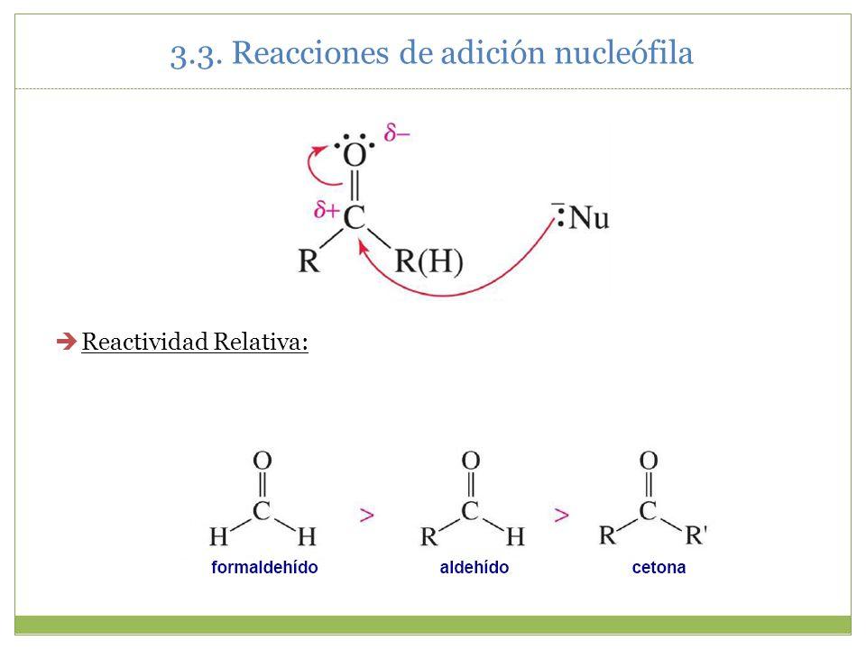 Reactividad Relativa: 3.3. Reacciones de adición nucleófila