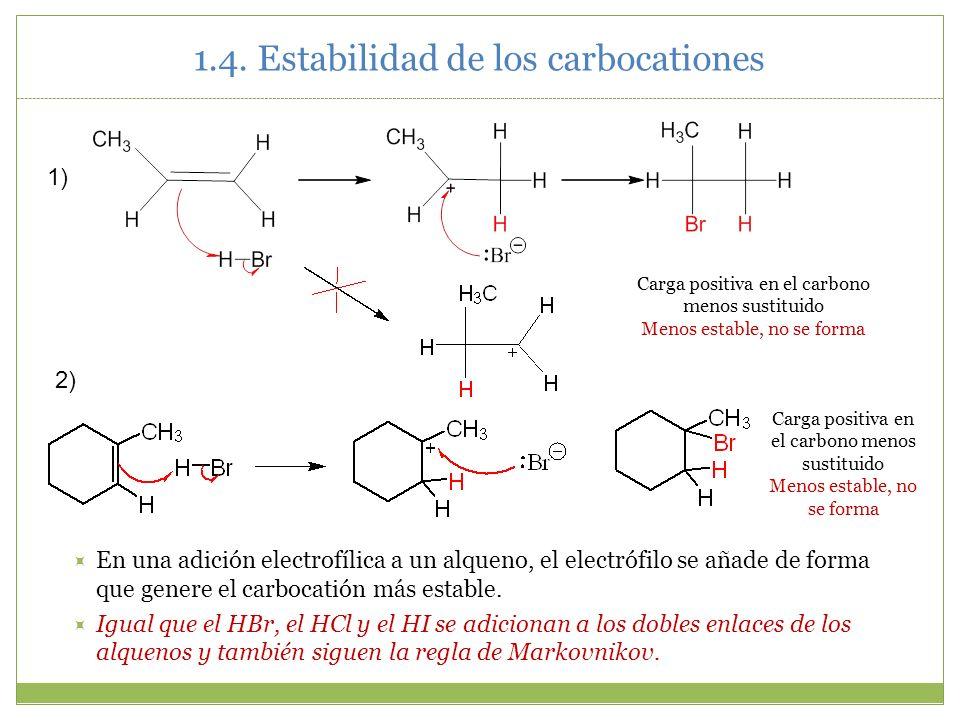 1.4. Estabilidad de los carbocationes En una adición electrofílica a un alqueno, el electrófilo se añade de forma que genere el carbocatión más establ