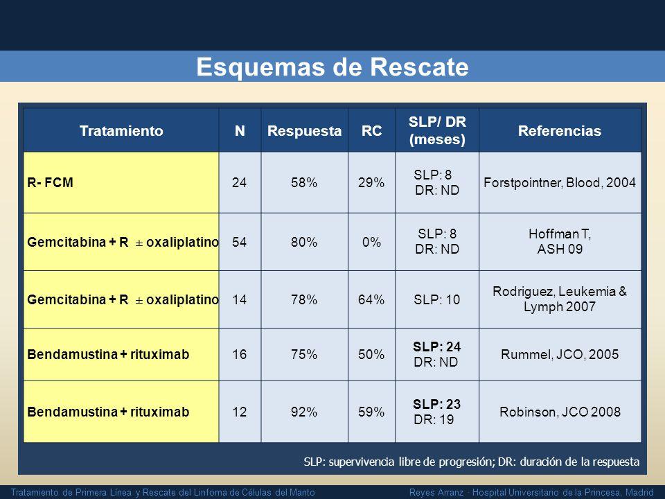 Tratamiento de Primera Línea y Rescate del Linfoma de Células del Manto Reyes Arranz · Hospital Universitario de la Princesa, Madrid Esquemas de Resca