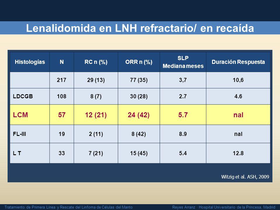 Tratamiento de Primera Línea y Rescate del Linfoma de Células del Manto Reyes Arranz · Hospital Universitario de la Princesa, Madrid Lenalidomida en L