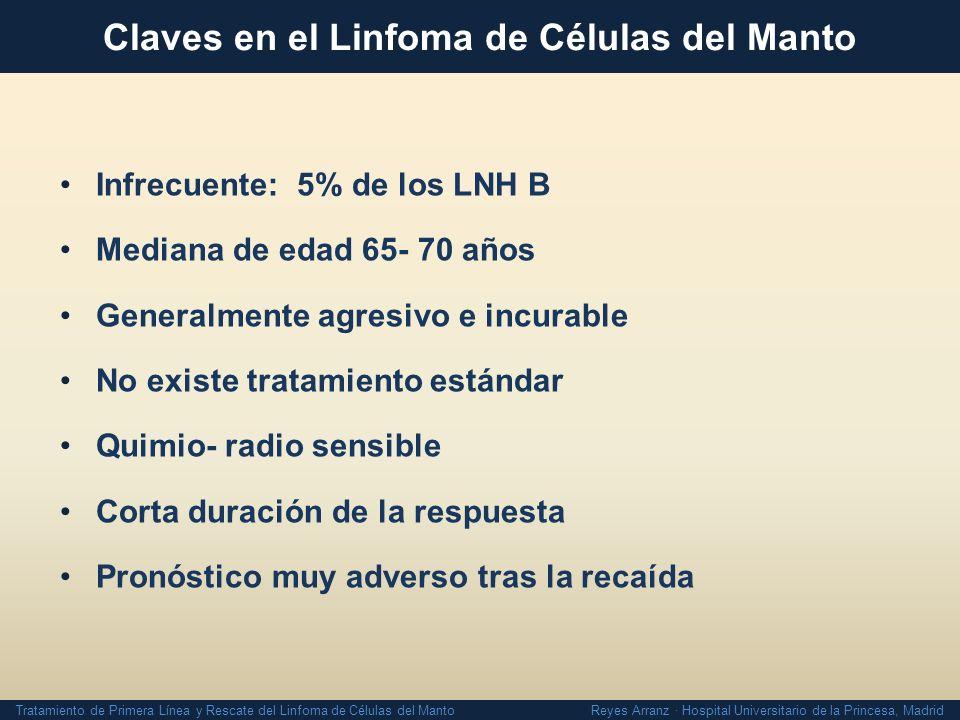 Infrecuente: 5% de los LNH B Mediana de edad 65- 70 años Generalmente agresivo e incurable No existe tratamiento estándar Quimio- radio sensible Corta