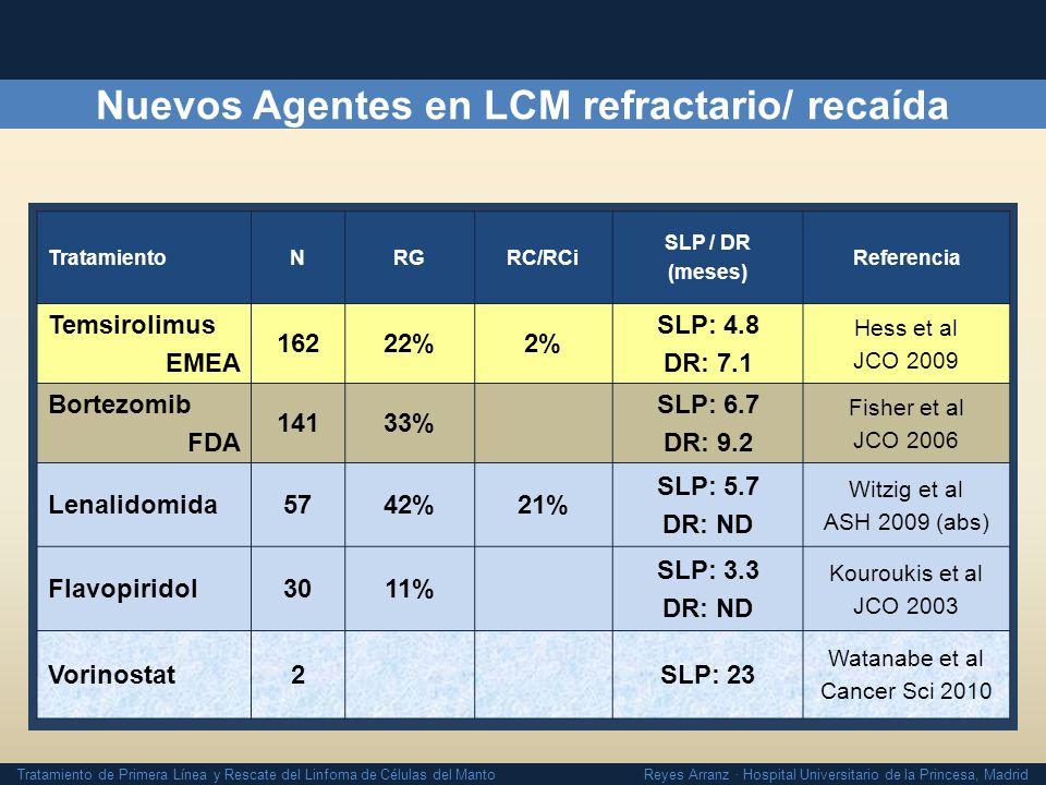 Tratamiento de Primera Línea y Rescate del Linfoma de Células del Manto Reyes Arranz · Hospital Universitario de la Princesa, Madrid Nuevos Agentes en
