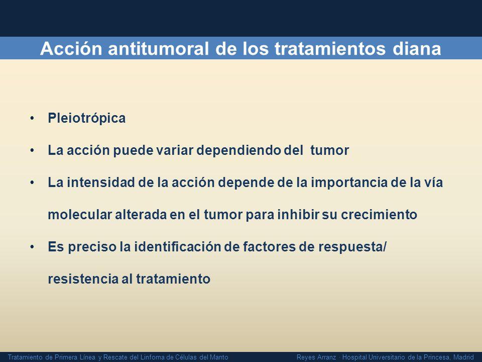 Tratamiento de Primera Línea y Rescate del Linfoma de Células del Manto Reyes Arranz · Hospital Universitario de la Princesa, Madrid Acción antitumora