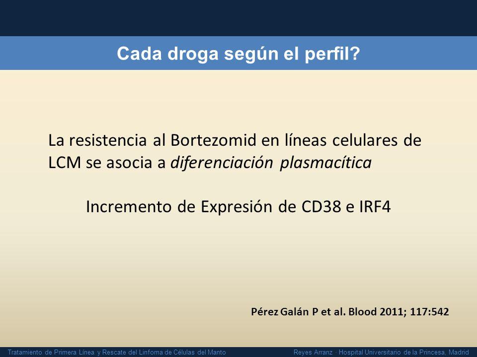 Tratamiento de Primera Línea y Rescate del Linfoma de Células del Manto Reyes Arranz · Hospital Universitario de la Princesa, Madrid Cada droga según