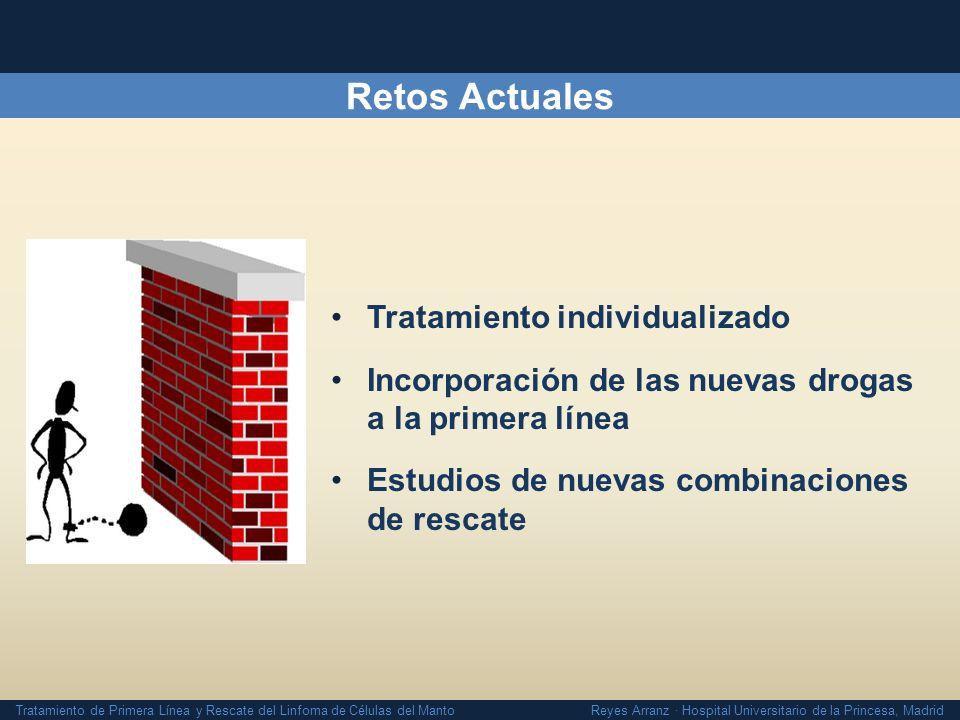 Tratamiento de Primera Línea y Rescate del Linfoma de Células del Manto Reyes Arranz · Hospital Universitario de la Princesa, Madrid Retos Actuales Tr