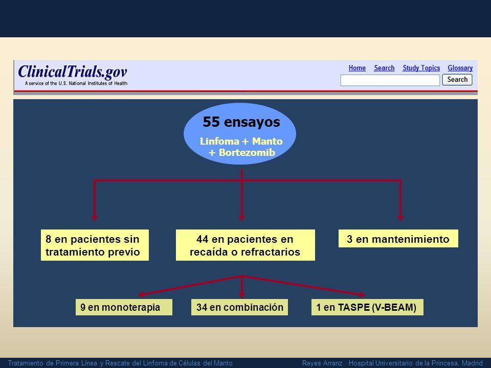 Tratamiento de Primera Línea y Rescate del Linfoma de Células del Manto Reyes Arranz · Hospital Universitario de la Princesa, Madrid 55 ensayos Linfom