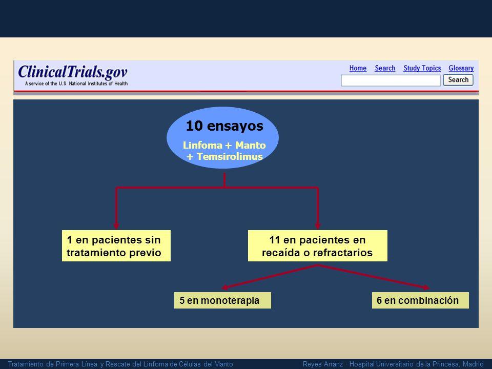 Tratamiento de Primera Línea y Rescate del Linfoma de Células del Manto Reyes Arranz · Hospital Universitario de la Princesa, Madrid 10 ensayos Linfom