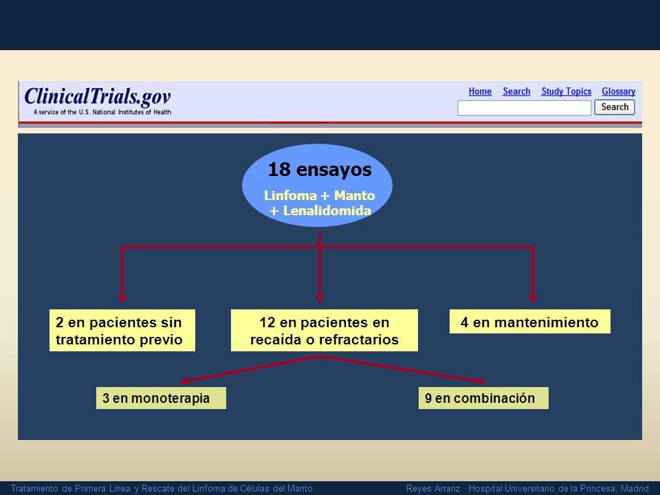 Tratamiento de Primera Línea y Rescate del Linfoma de Células del Manto Reyes Arranz · Hospital Universitario de la Princesa, Madrid 18 ensayos Linfom