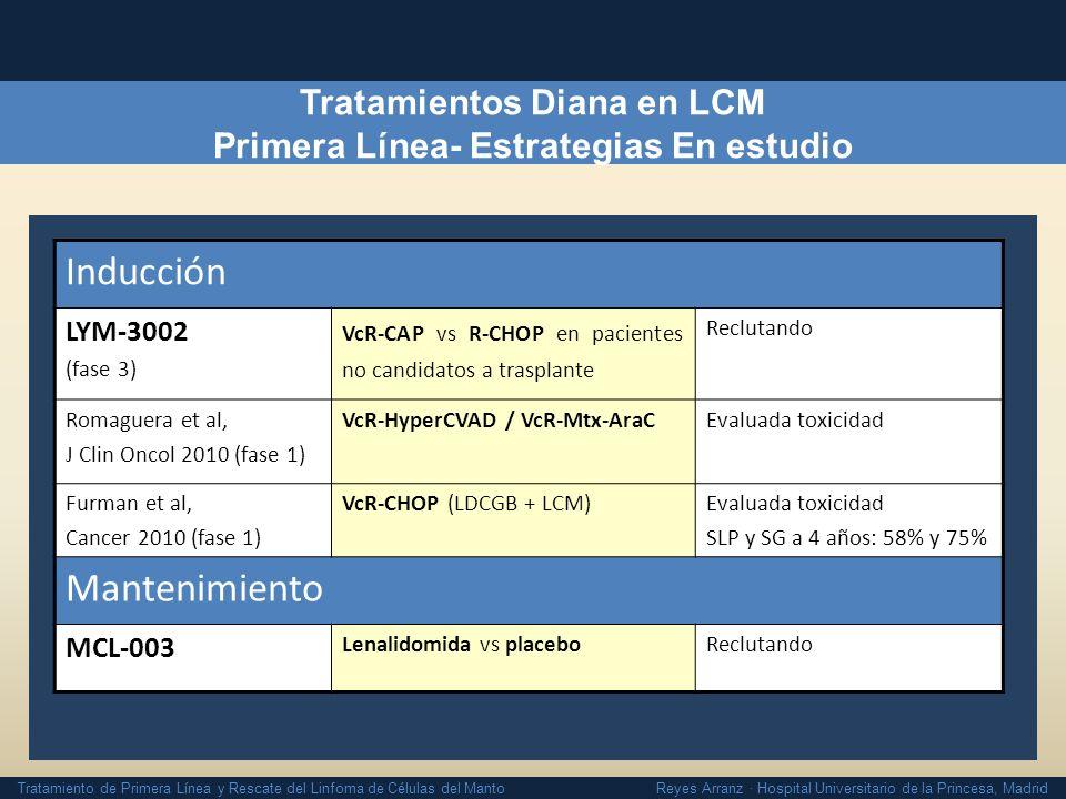 Tratamiento de Primera Línea y Rescate del Linfoma de Células del Manto Reyes Arranz · Hospital Universitario de la Princesa, Madrid Tratamientos Dian