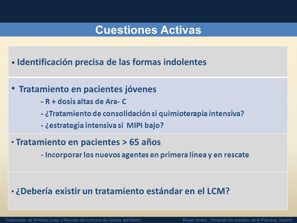 Tratamiento de Primera Línea y Rescate del Linfoma de Células del Manto Reyes Arranz · Hospital Universitario de la Princesa, Madrid Cuestiones Activa