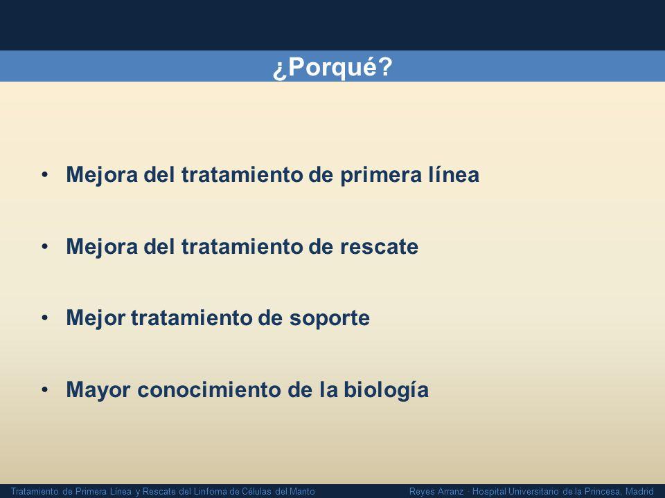 Tratamiento de Primera Línea y Rescate del Linfoma de Células del Manto Reyes Arranz · Hospital Universitario de la Princesa, Madrid ¿Porqué? Mejora d