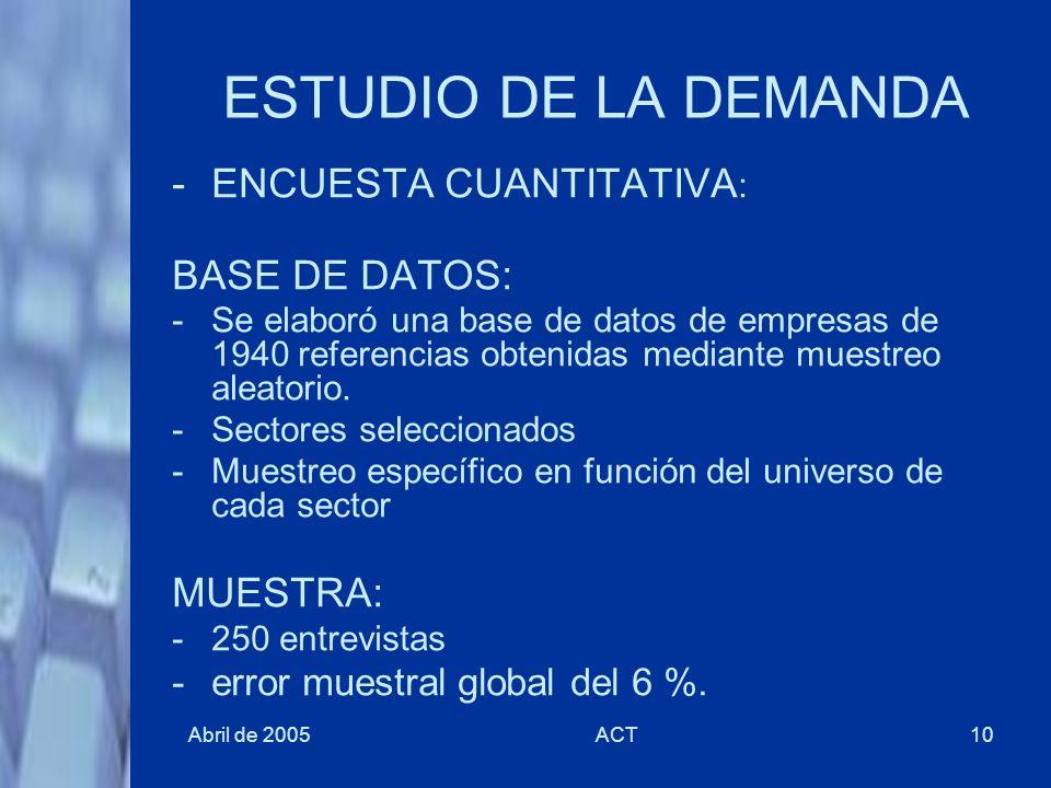 Abril de 2005ACT10 ESTUDIO DE LA DEMANDA -ENCUESTA CUANTITATIVA : BASE DE DATOS: -Se elaboró una base de datos de empresas de 1940 referencias obtenid