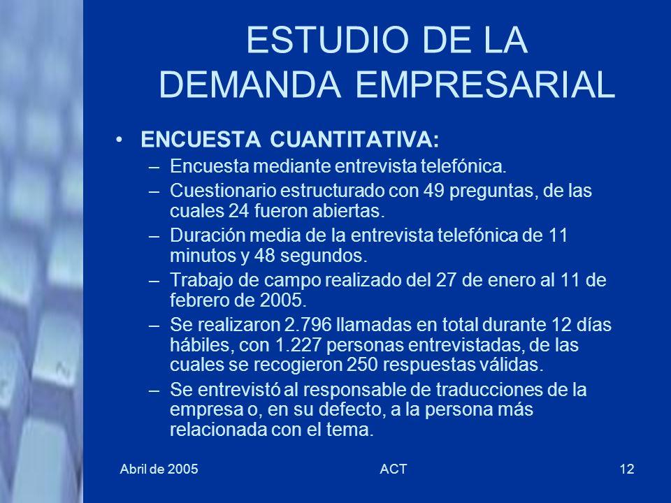 Abril de 2005ACT12 ESTUDIO DE LA DEMANDA EMPRESARIAL ENCUESTA CUANTITATIVA: –Encuesta mediante entrevista telefónica. –Cuestionario estructurado con 4