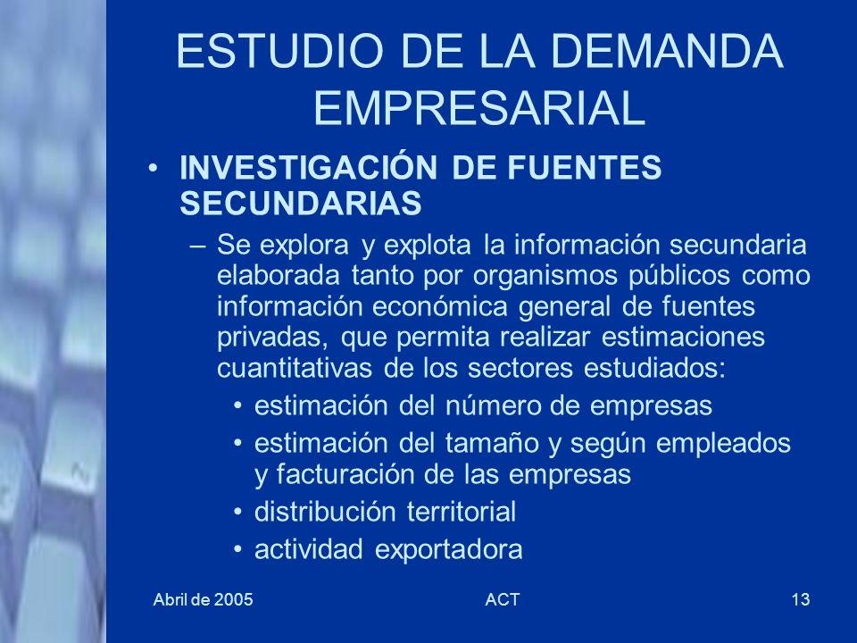 Abril de 2005ACT13 ESTUDIO DE LA DEMANDA EMPRESARIAL INVESTIGACIÓN DE FUENTES SECUNDARIAS –Se explora y explota la información secundaria elaborada ta