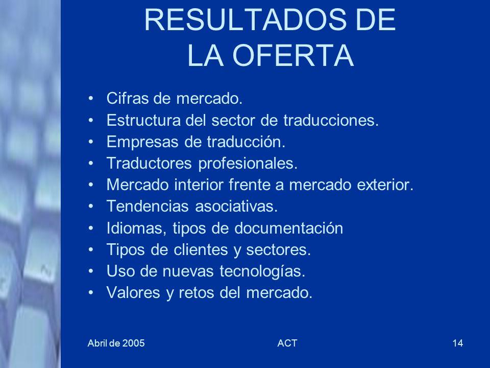 Abril de 2005ACT14 RESULTADOS DE LA OFERTA Cifras de mercado. Estructura del sector de traducciones. Empresas de traducción. Traductores profesionales