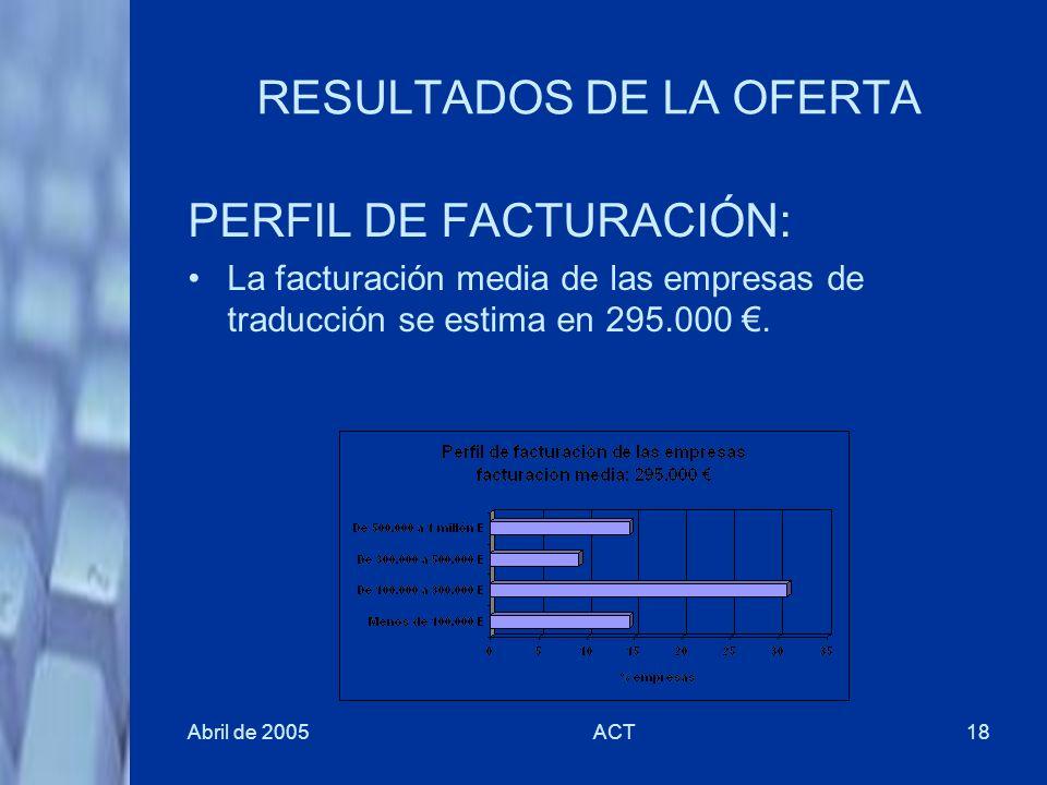 Abril de 2005ACT18 RESULTADOS DE LA OFERTA PERFIL DE FACTURACIÓN: La facturación media de las empresas de traducción se estima en 295.000.