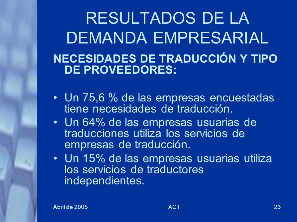 Abril de 2005ACT23 RESULTADOS DE LA DEMANDA EMPRESARIAL NECESIDADES DE TRADUCCIÓN Y TIPO DE PROVEEDORES: Un 75,6 % de las empresas encuestadas tiene n